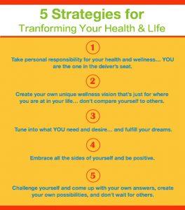 wellness strategies