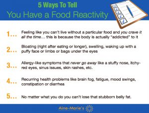 Food Allergy Checklist